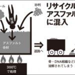 ヤクザの死体処理の仕方wwwwwwwwww(※観覧注意)↓