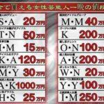 【悲報】 枕営業・・・本当にあった アイドル一発のお値段リスト